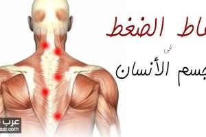الالم الذي يكون في الجسم ويكون خطر بالسكوت عنه تعرف عليه | شبكة عرب مصر