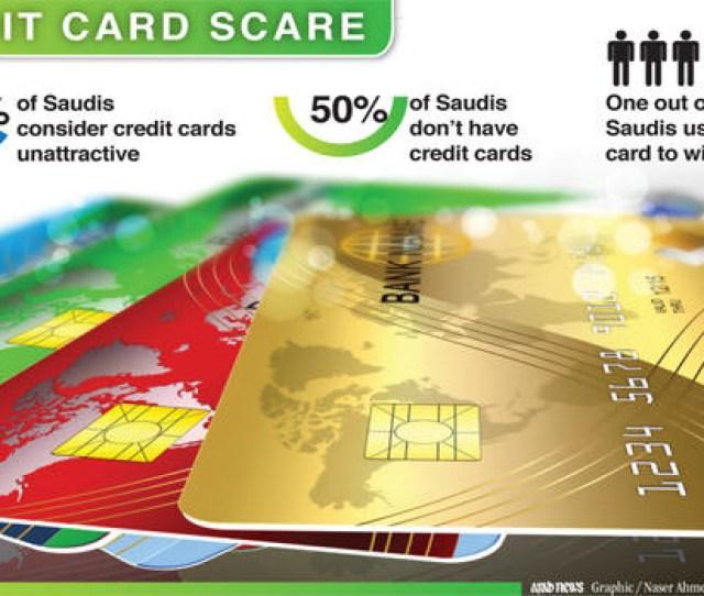 High Credit Card Interest Rates Drive Saudis Away