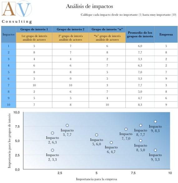 tabla_análisis_impactos