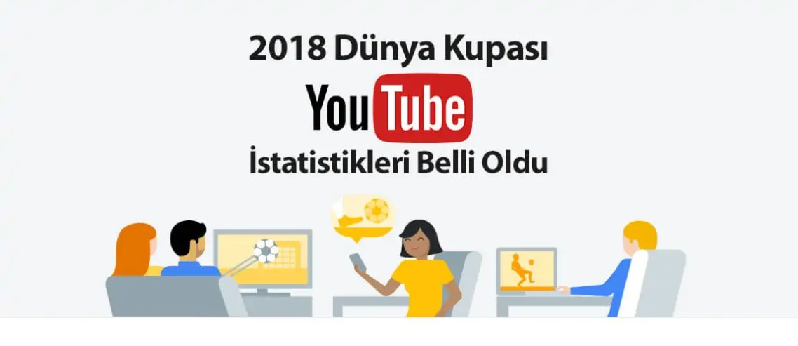 2018 Dünya Kupası Youtube İstatistikleri Belli Oldu