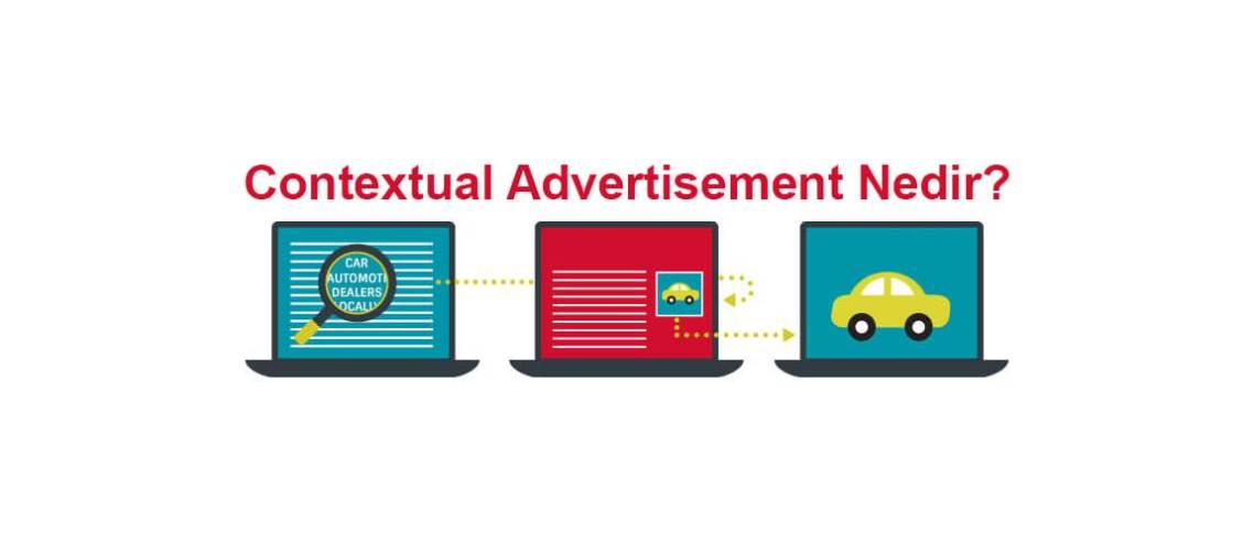Contextual Advertisement Nedir?