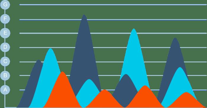 AramaMotoru.com İstatistikleri