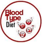 حمية فصائل الدم : حقيقة ام خيال ؟