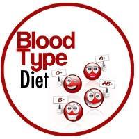 حمية فصائل الدم