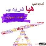 الغذاء المتوازن