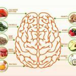 التغذية السليمة  والصحة النفسية
