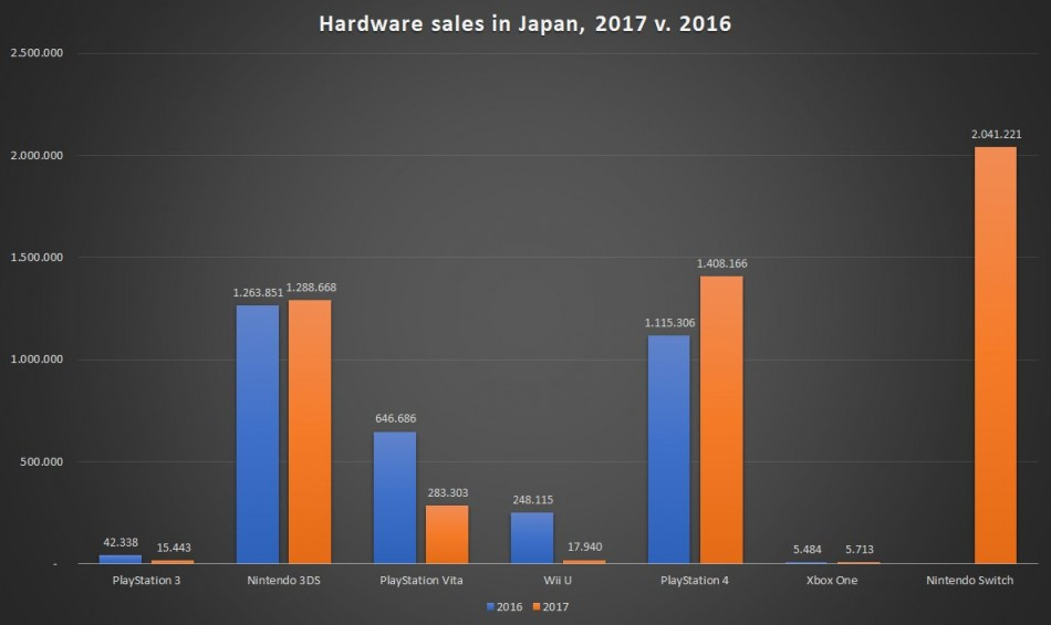 Japanese market 2017