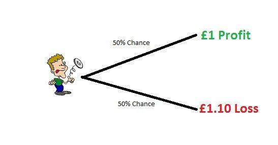 make money from casino bonuses coin toss