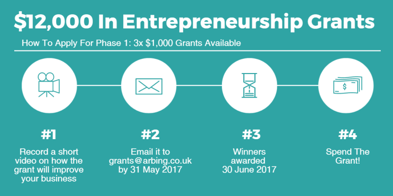 entrepreneurship grants application