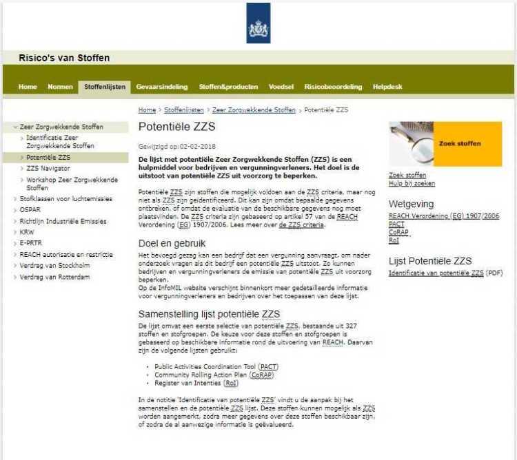 lijst zzs website