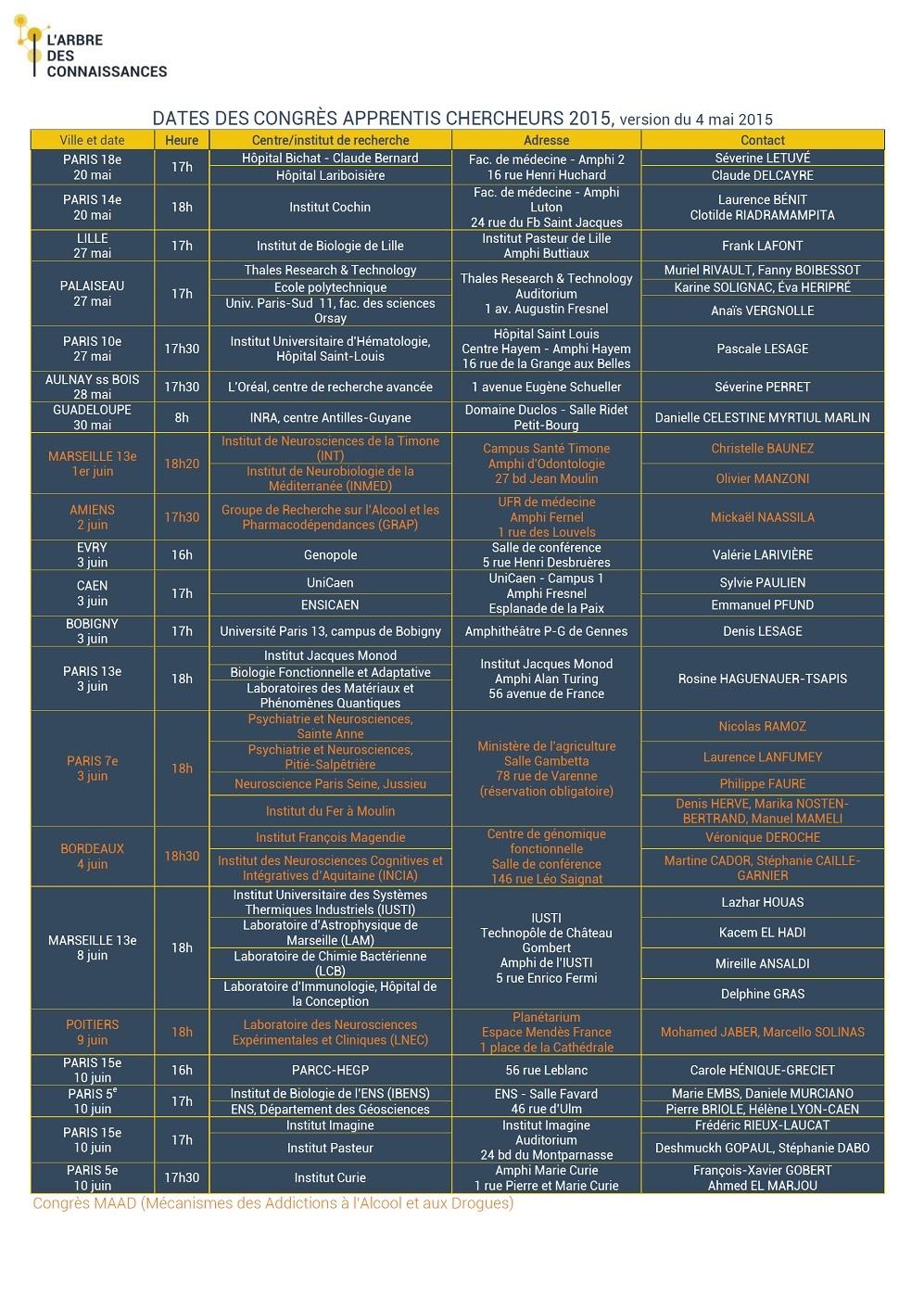 Planning congrès AC total 2015 image_4 mai 1000 px_2