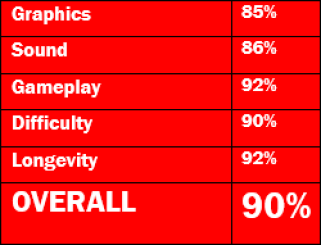 fantastic-dizzy-nes-ratings
