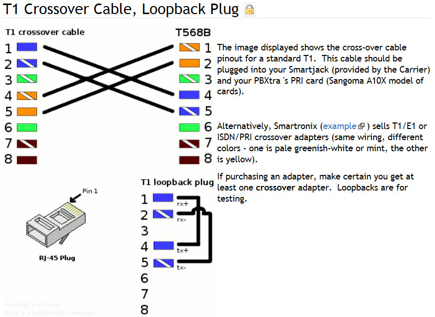 T1 Line Wiring - General Data Wiring Diagram • T Rj C Wiring Diagram on t1 wiring digital, ip pbx diagram, t1 circuit diagram, t1 crossover cable diagram, t1 service diagram, rj45 loopback diagram, t1 hardware diagram, t1 network diagram, t1 pinout diagram, rj-48 pinout diagram, voice t1 connection diagram, cat 6 crossover cable diagram, security system diagram, t1 cabling diagram, t1 t2 t3 t4 motor wiring, t1 cable wiring, cat 5 crossover cable pinout diagram, t1 wiring scheme, t1 jack wiring, t1 circuit wiring,