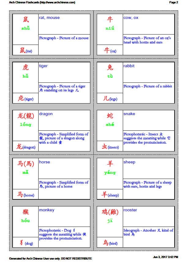 photo relating to How to Make Printable Flashcards identify Printable Flashcard Generator