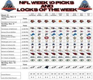 Week 10 Predictions