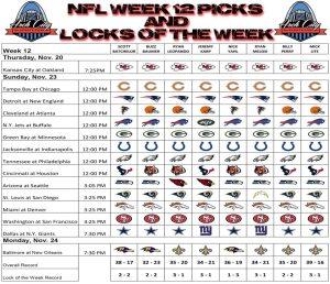 Week 12 Predictions web