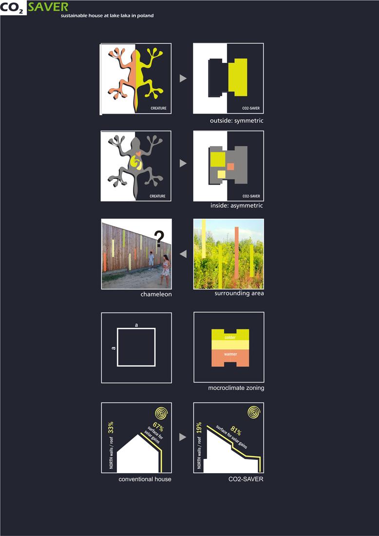 co2-saver-design-ideas-1 design ideas 03