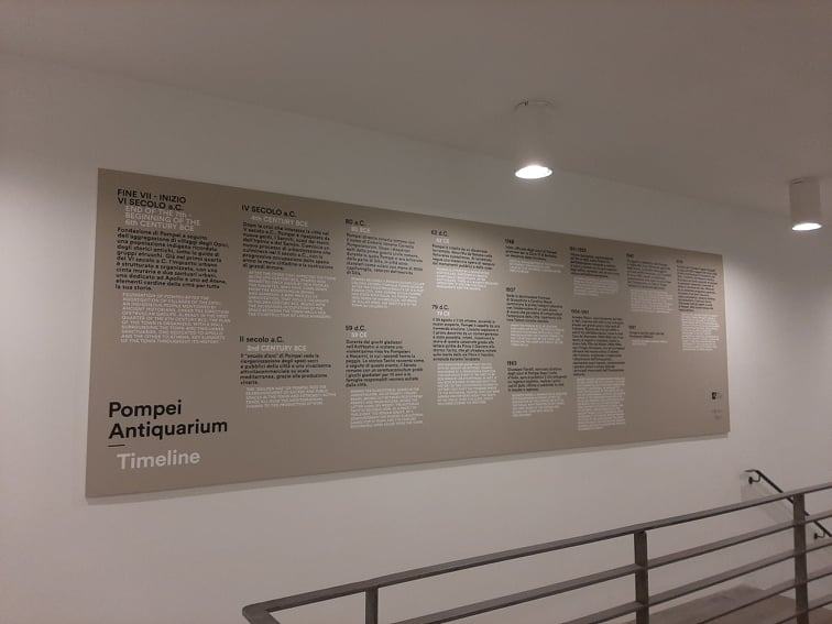 Antiquarium di Pompei Timeline