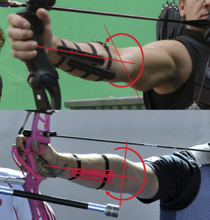 GeekDad.com. Jim MacQuarrie, archery coach and writer, used this illustration to demonstrate proper elbow rotation in a comparison between Hawkeye and Olympic medalist Brady Ellison.