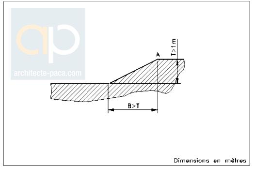 garde-corps-norme-hauteur-zone-reception-superieure-1.00m