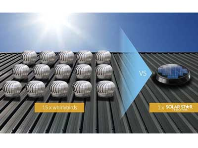 Choosing The Right Solar Roof Ventilator Architecture
