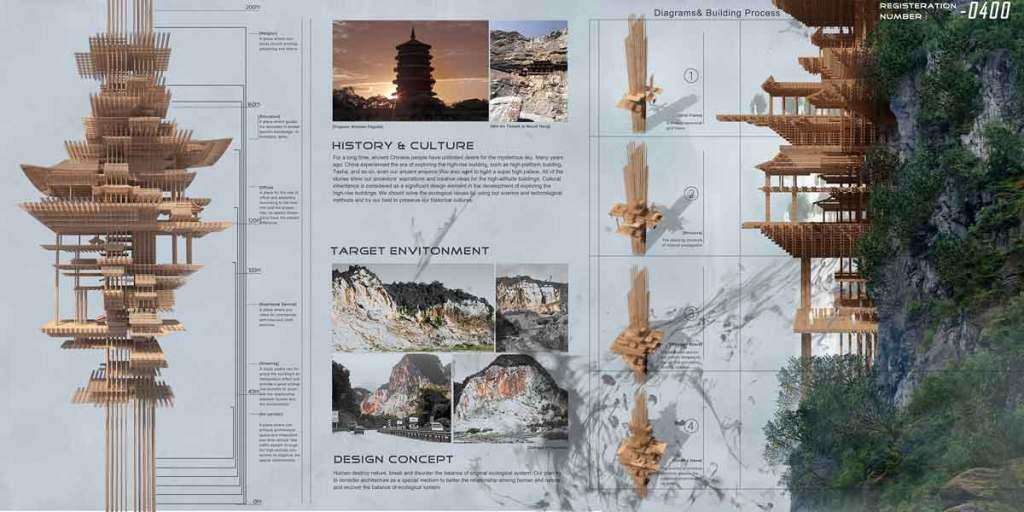 """contour du projet """"village en bois vertical"""""""