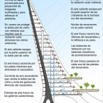 Skyscrapers bridge PONTMARE, Valencia / by Luis de Garrido