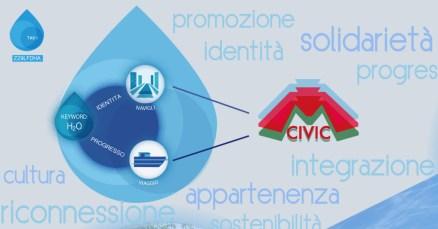 logo_Mcivic