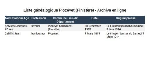 liste généalogique Plozévet