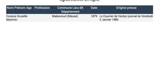liste généalogique commune de Malancourt Meuse