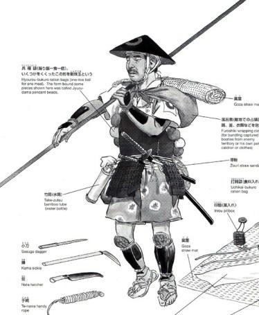 Ashigaru y su panoplia