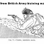 manual sobre revolver enfield