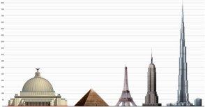 Comparación de la Volkshalle