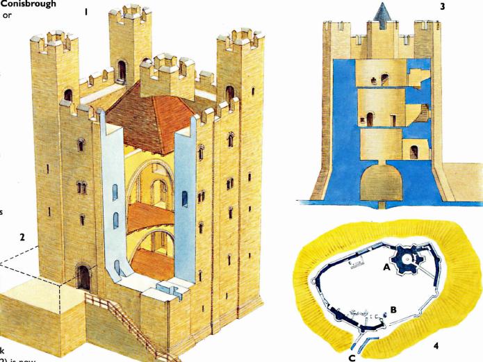 Modelo de castillo normando, con la torre del homenaje cuadrangular y cuatro torres en los costados. Fuente: Adam Hook en Christopher Gravett, Norman Stone Castles (1), Oxford: Osprey, 2003