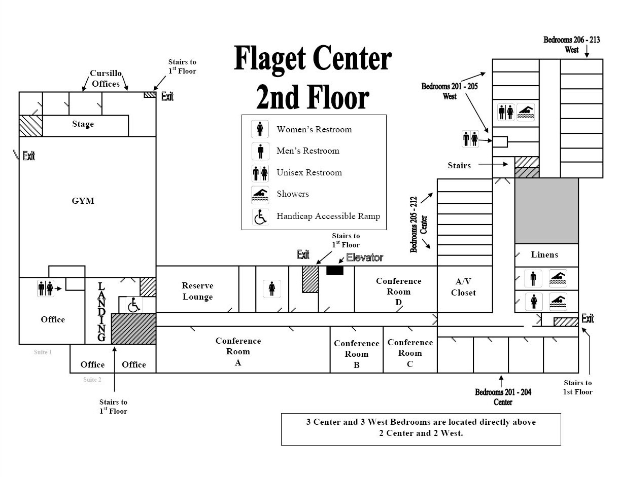 Facility Layout Archdiocese Of Louisville