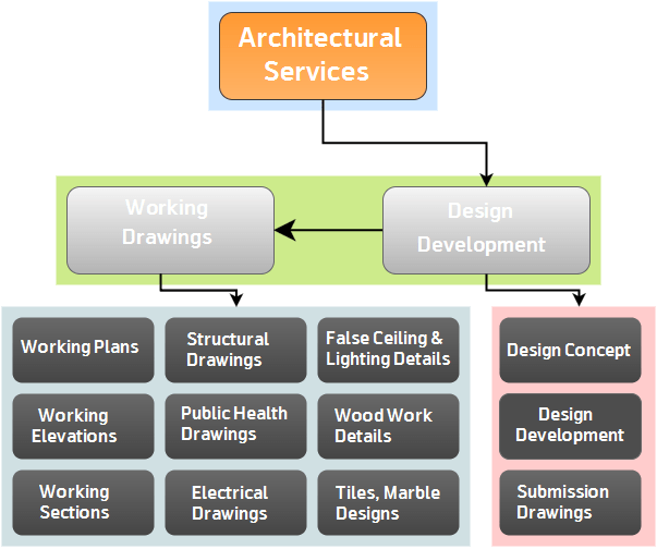 Arcon-Architectural-Services-Lahore