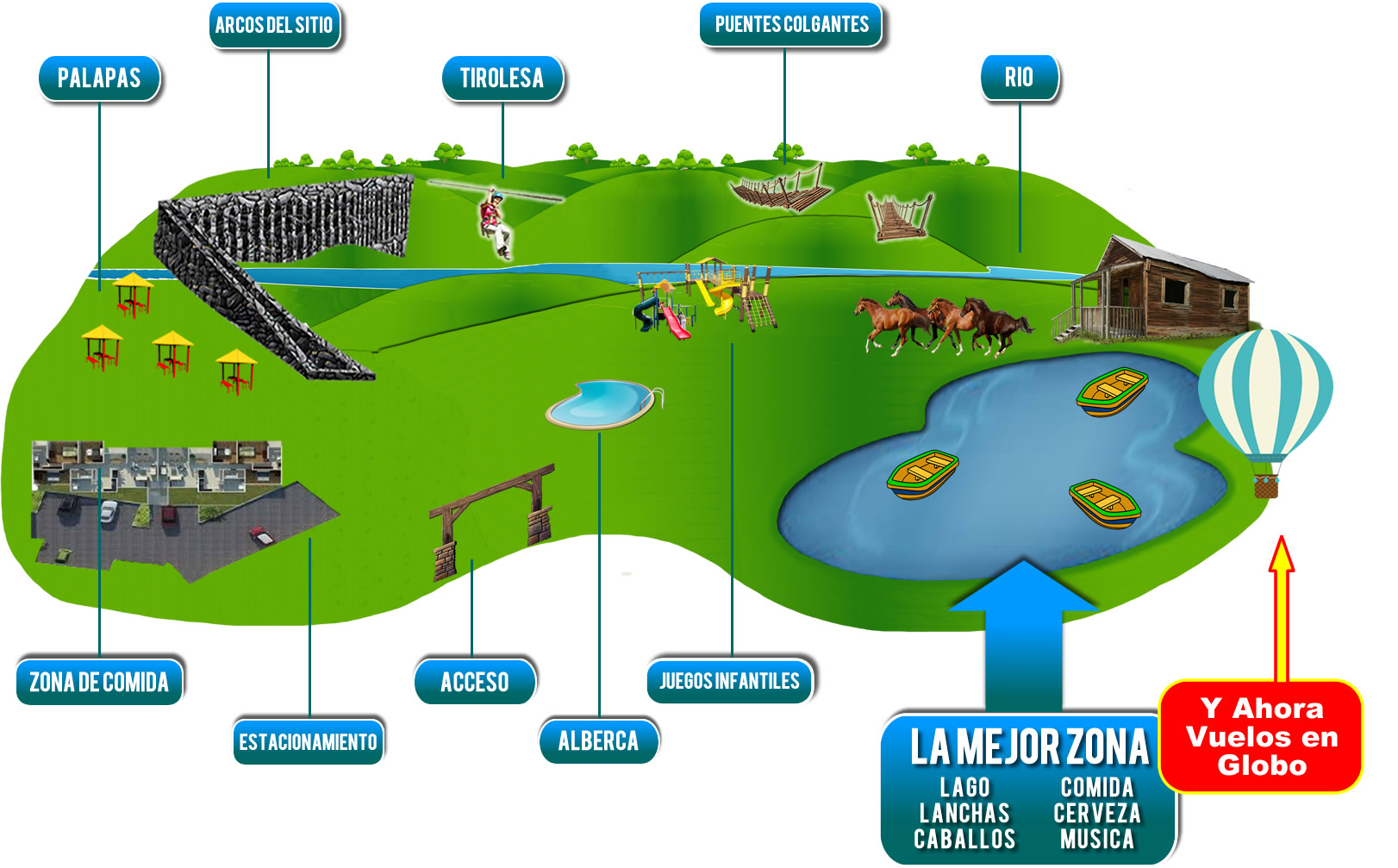 mapa arcos del sitio