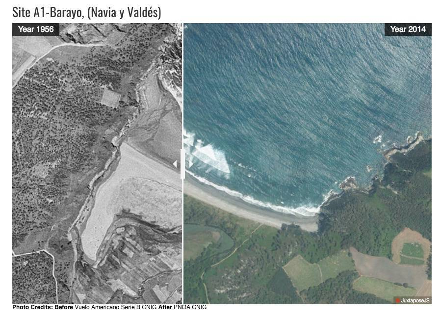 The Asturias dunes in the 50's and today. Do you want to see it?
