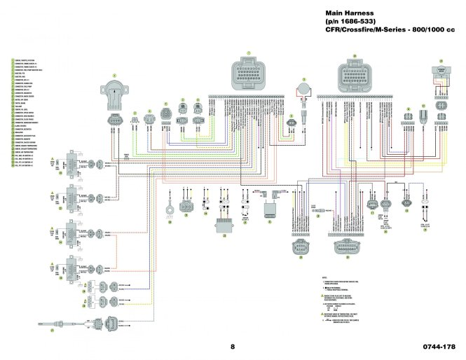 polaris rzr 800 wiring diagram polaris printable wiring 06 polaris ranger 700 xp wiring diagram jodebal com source · polaris rzr 800
