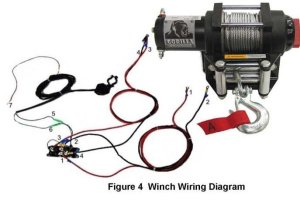 Winch switch  ArcticChat  Arctic Cat Forum