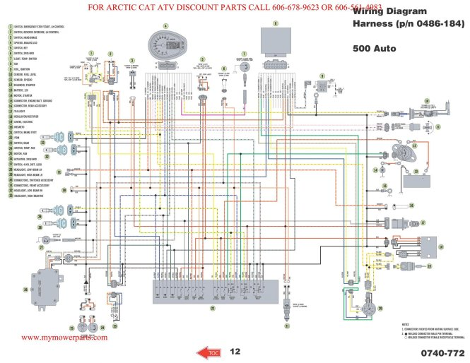 polaris atv wiring diagram wiring diagram 1996 polaris sportsman 500 wiring diagram image about