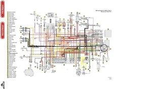 Yamaha Stratoliner Wiring Diagram | Wiring Diagram