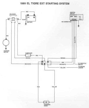 1991 ElTigre Ext Wiring Diagram  ArcticChat  Arctic