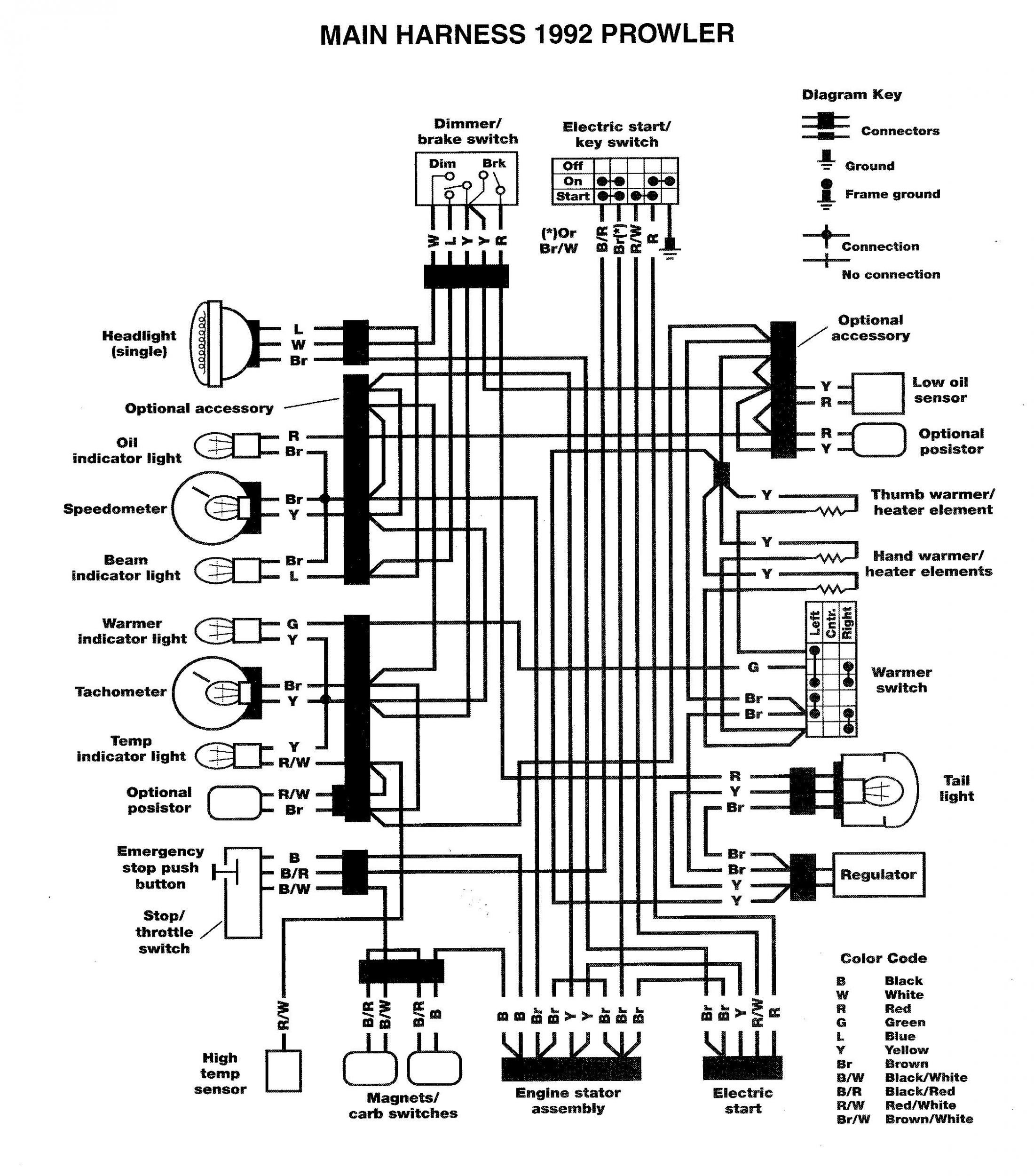 DIAGRAM] Shaker 500 Wiring Diagram FULL Version HD Quality Wiring Diagram -  HEXSUSPENSION.LIONSICILIA.ITlionsicilia.it