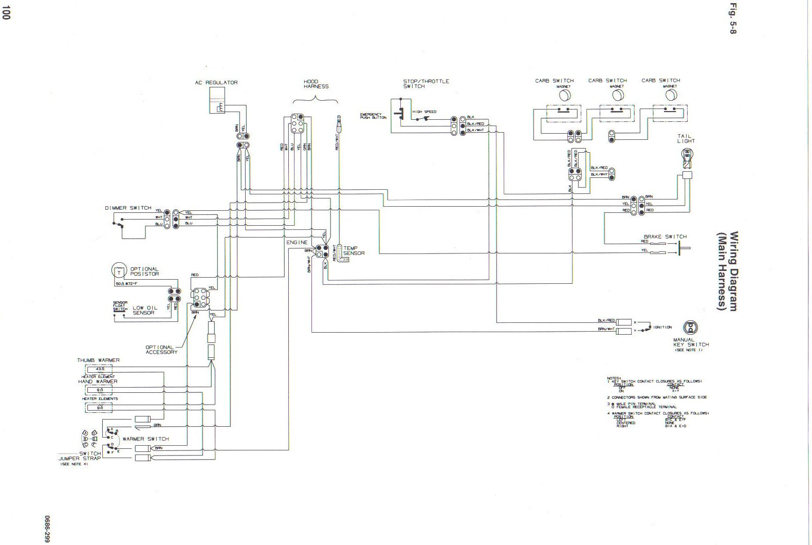 86 Lt250r Wiring Diagram Wiring Schematic Diagram