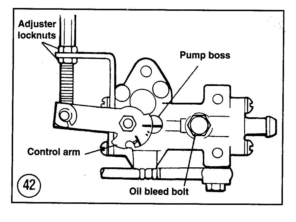 Polari Ranger 500 Wiring Diagram