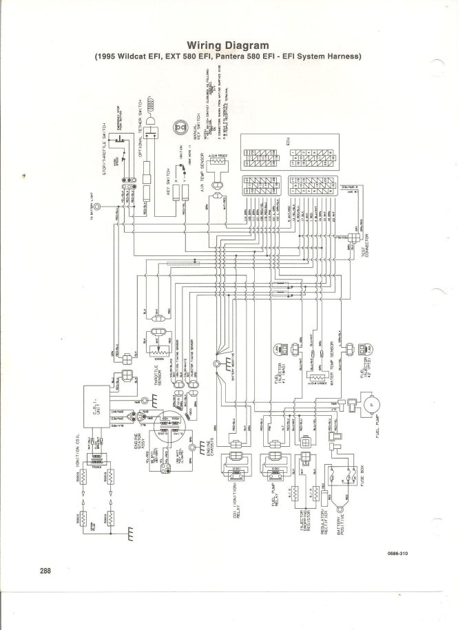polaris snowmobile wiring diagram wiring diagrams 2000 polaris wiring diagram image about