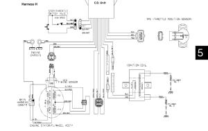 2008 Yamaha Rhino 700 Wiring Schematic  Wiring Solutions