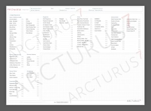 PM Checklist (2 x WallChart Set)