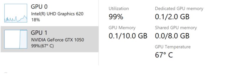 Temperatura de GPU